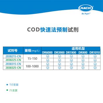 COD快速检测水质监测预制试剂(危化品)